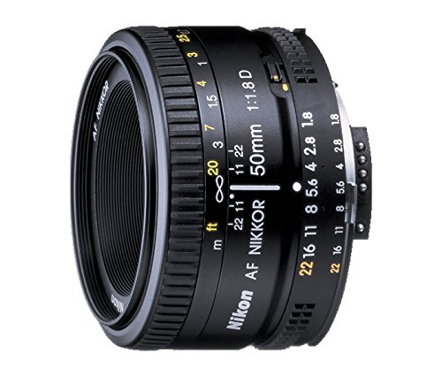 Best Lens for Night Photography - Canon | Nikon | Sigma